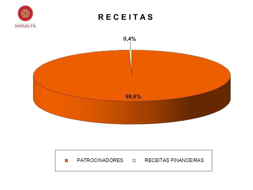 graficos-2015