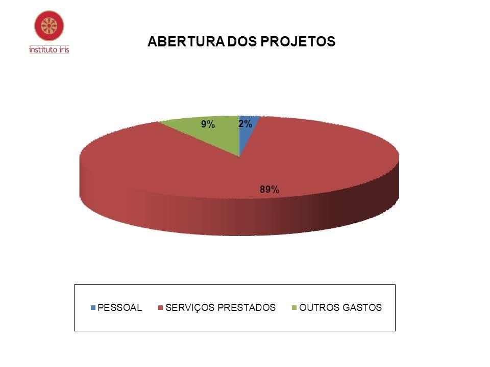 grafico-5